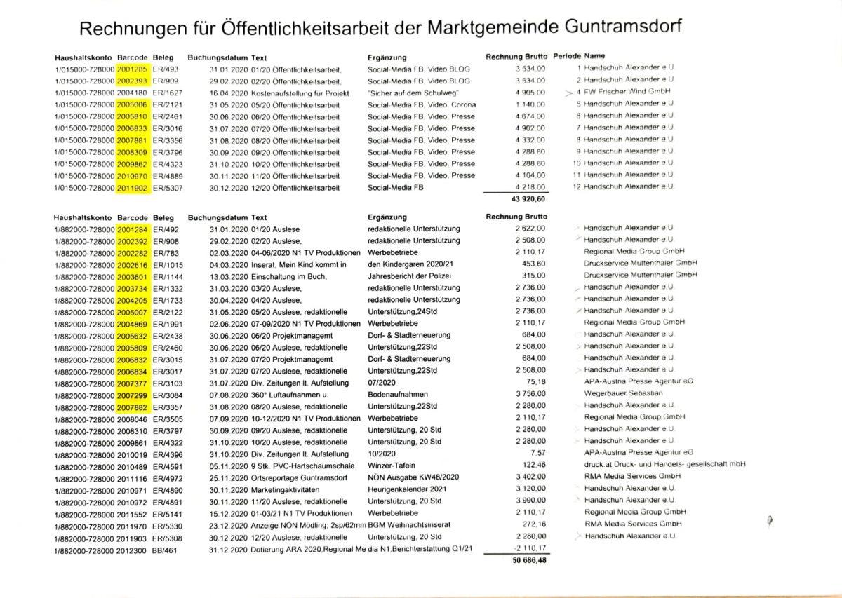 Screenshot Rechnungsabschluss Online